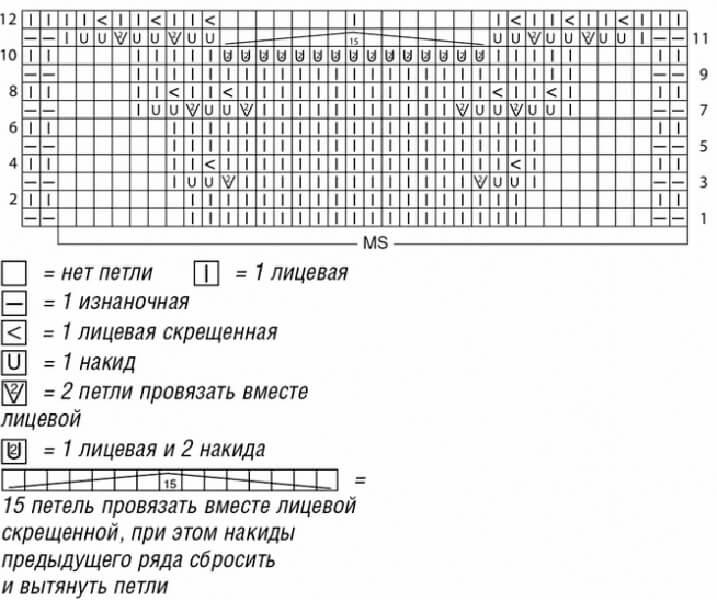 Вяжем палантин спицами: мастер классы как связать стильный аксессуар palantin spicami skhema i opisanie 23