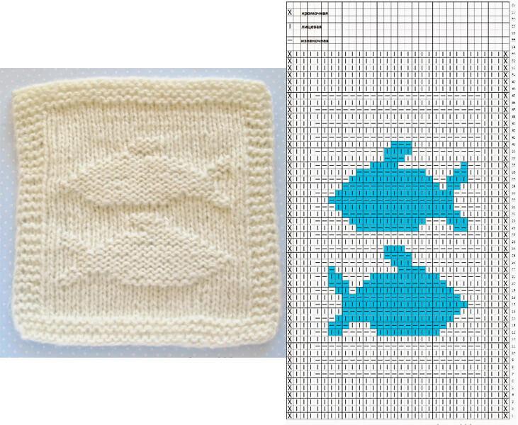 Плед для новорожденного: вяжем спицами для мальчика и девочки 21 22