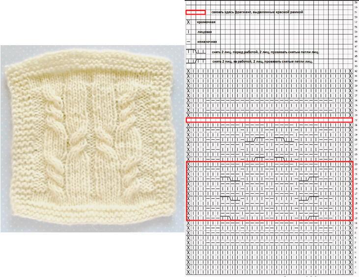 Плед для новорожденного: вяжем спицами для мальчика и девочки 27 28