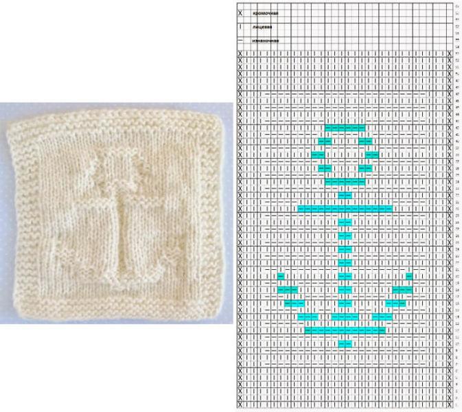 Плед для новорожденного: вяжем спицами для мальчика и девочки 37 38