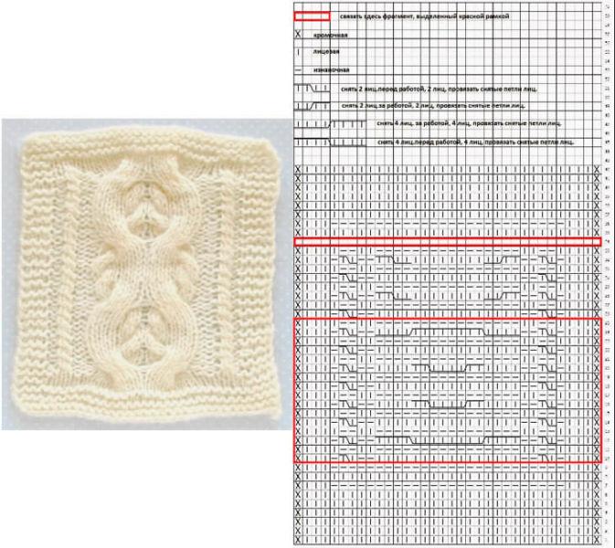Плед для новорожденного: вяжем спицами для мальчика и девочки 39 40