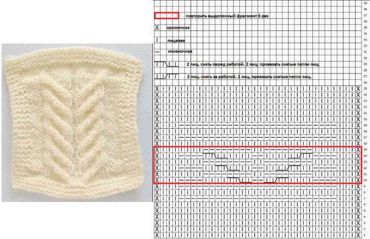 Плед для новорожденного: вяжем спицами для мальчика и девочки 43 44