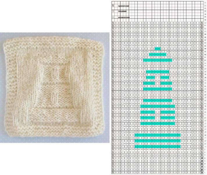 Плед для новорожденного: вяжем спицами для мальчика и девочки 47 48