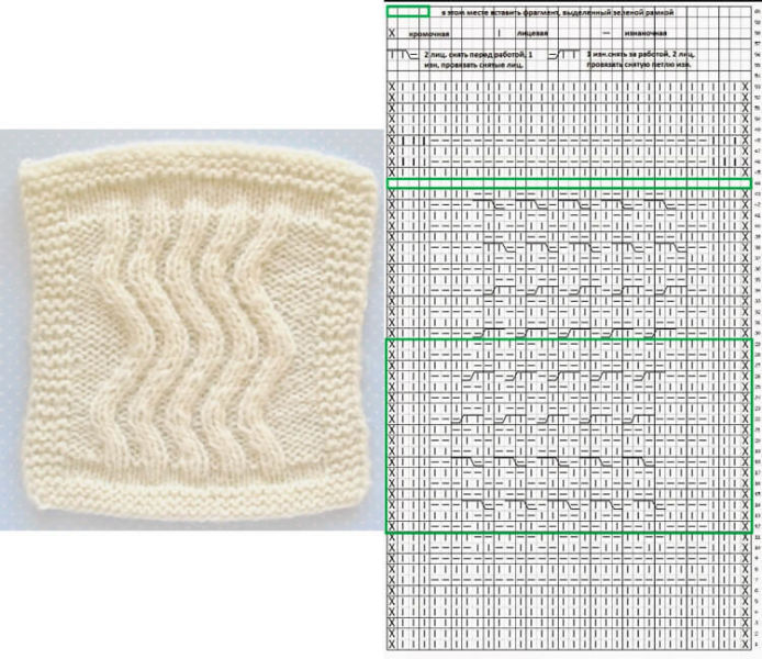 Плед для новорожденного: вяжем спицами для мальчика и девочки 49 50