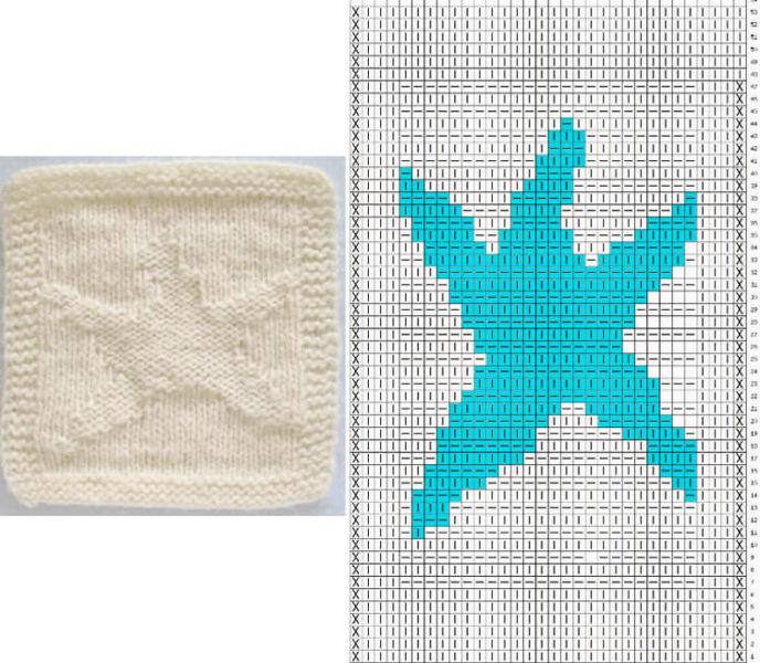 Плед для новорожденного: вяжем спицами для мальчика и девочки 53 54