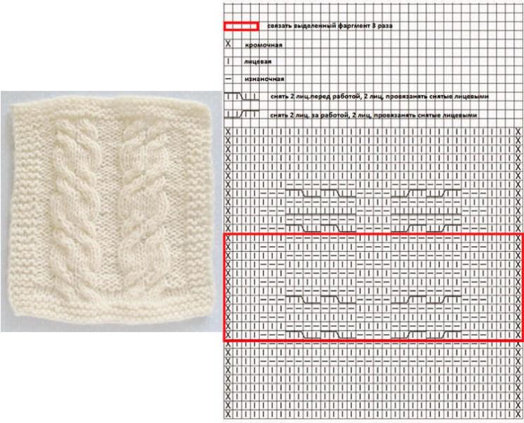 Плед для новорожденного: вяжем спицами для мальчика и девочки 57 58