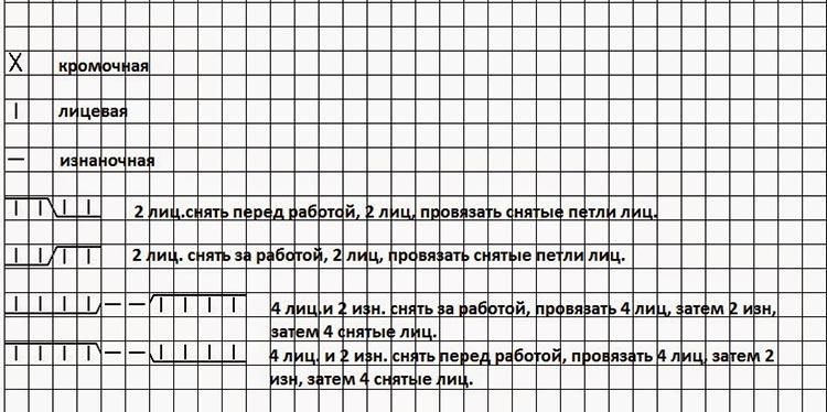 Плед для новорожденного: вяжем спицами для мальчика и девочки pled detskij spicami dlya novorozhdennyh 19