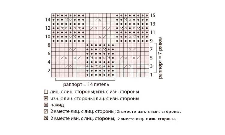Плед для новорожденного: вяжем спицами для мальчика и девочки pled detskij spicami dlya novorozhdennyh 66