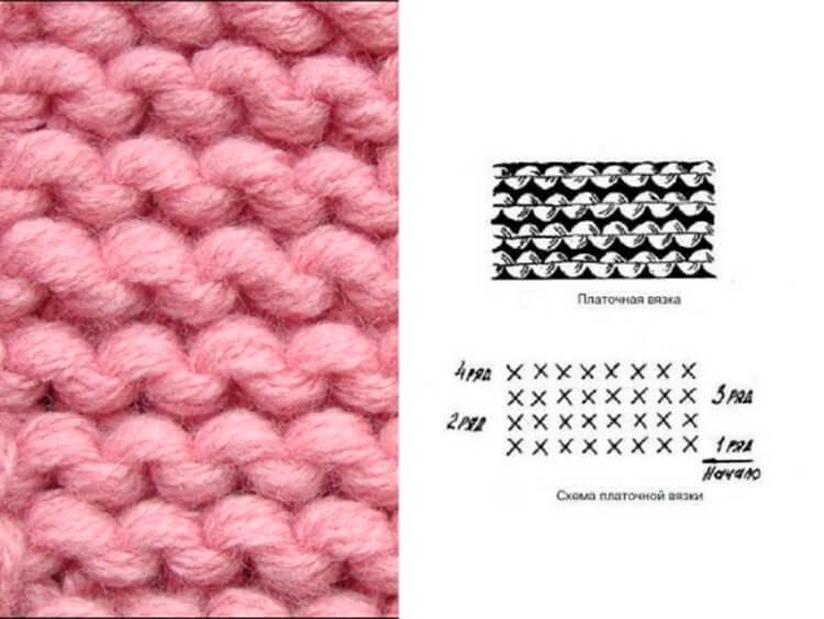 Плед для новорожденного: вяжем спицами для мальчика и девочки pled detskij spicami dlya novorozhdennyh 68