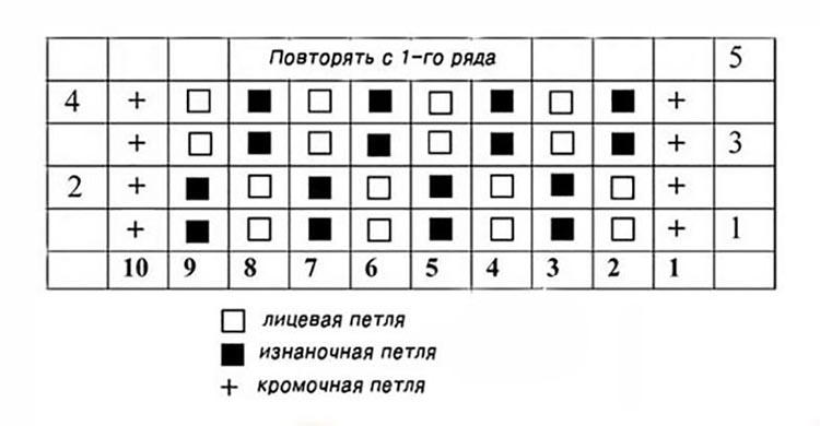 Плед для новорожденного: вяжем спицами для мальчика и девочки pled detskij spicami dlya novorozhdennyh 70