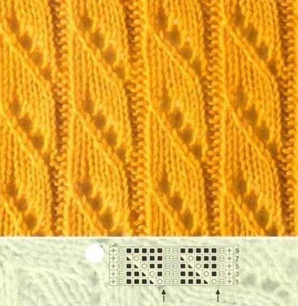 Как вязать ажурные узоры: варианты вязания со схемами и описанием azhurnye uzory spicami 11