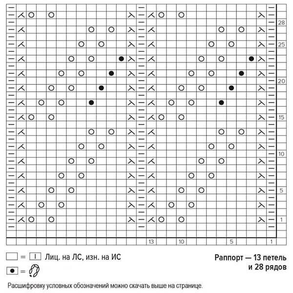 Как вязать ажурные узоры: варианты вязания со схемами и описанием azhurnye uzory spicami 119