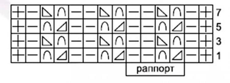 Как вязать ажурные узоры: варианты вязания со схемами и описанием azhurnye uzory spicami 154