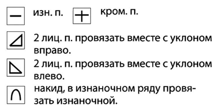 Как вязать ажурные узоры: варианты вязания со схемами и описанием azhurnye uzory spicami 155