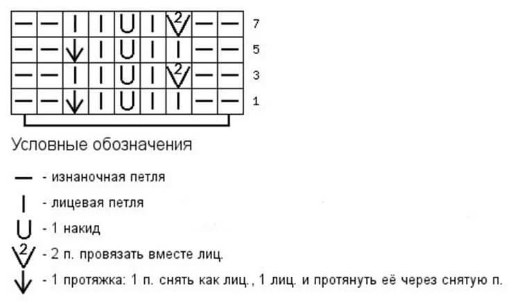Как вязать ажурные узоры: варианты вязания со схемами и описанием azhurnye uzory spicami 17