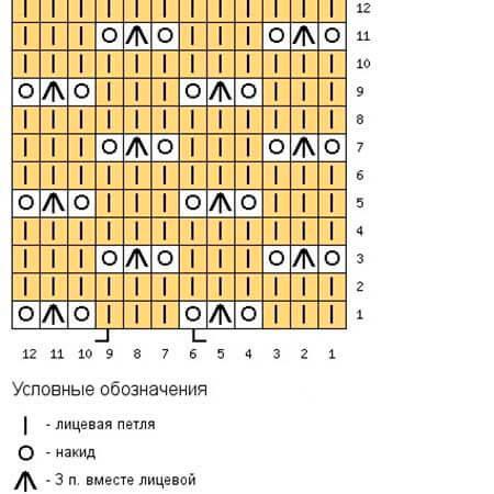 Как вязать ажурные узоры: варианты вязания со схемами и описанием azhurnye uzory spicami 23