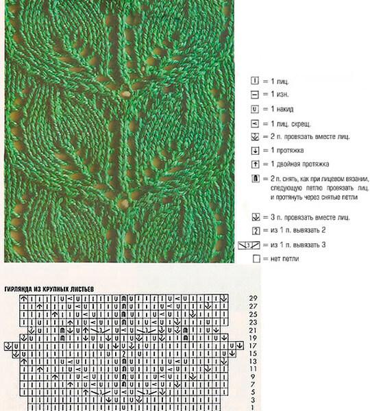 Как вязать ажурные узоры: варианты вязания со схемами и описанием azhurnye uzory spicami 32
