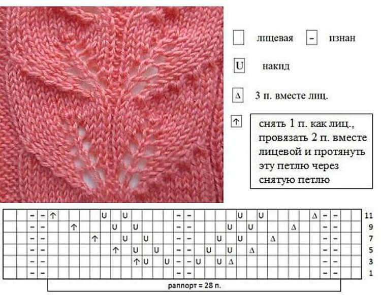Как вязать ажурные узоры: варианты вязания со схемами и описанием azhurnye uzory spicami 33