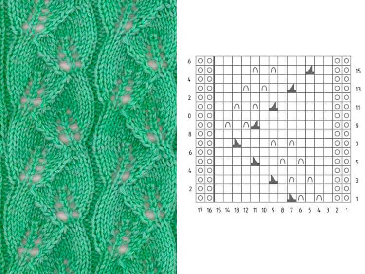 Как вязать ажурные узоры: варианты вязания со схемами и описанием azhurnye uzory spicami 37