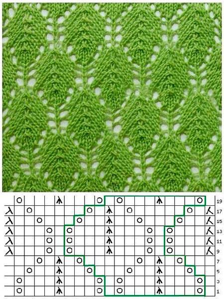 Как вязать ажурные узоры: варианты вязания со схемами и описанием azhurnye uzory spicami 40