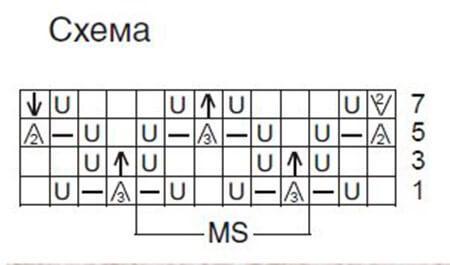 Как вязать ажурные узоры: варианты вязания со схемами и описанием azhurnye uzory spicami 59