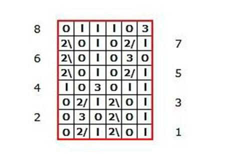 Как вязать ажурные узоры: варианты вязания со схемами и описанием azhurnye uzory spicami 69