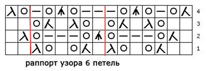 Как вязать ажурные узоры: варианты вязания со схемами и описанием azhurnye uzory spicami 71