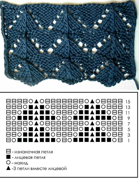 Как вязать ажурные узоры: варианты вязания со схемами и описанием azhurnye uzory spicami 98