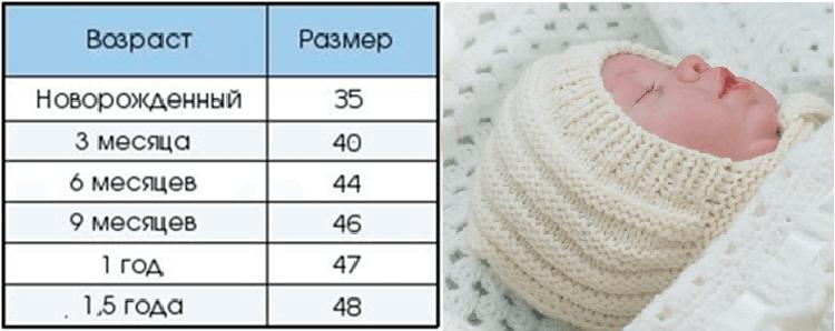 Чепчик для новорожденного: красивый головной убор спицами chepchik dlya novorozhdennogo spicami 11