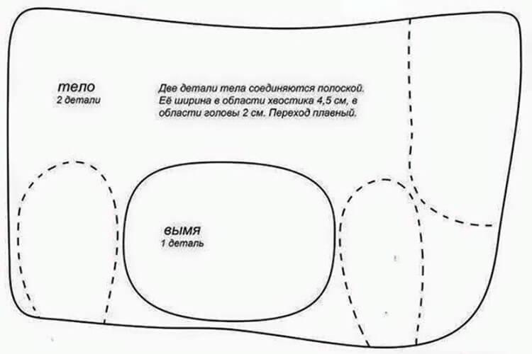 Символ года 2021: как сделать быка в качестве новогоднего подарка simvol 2021 goda svoimi rukami 107