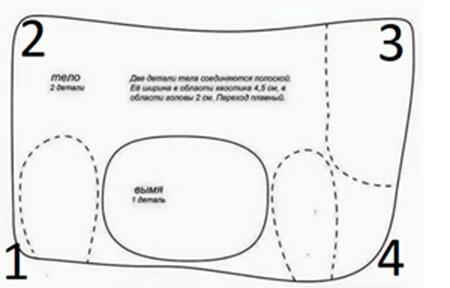 Символ года 2021: как сделать быка в качестве новогоднего подарка simvol 2021 goda svoimi rukami 109