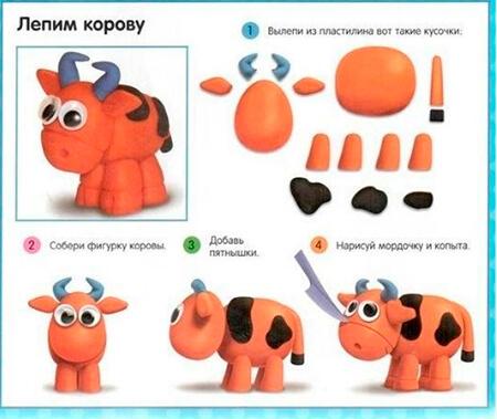 Символ года 2021: как сделать быка в качестве новогоднего подарка simvol 2021 goda svoimi rukami 168