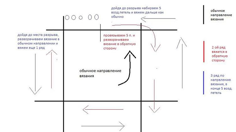 Красивые варежки для девочки спицами: защищаем ручки зимой varezhki spicami dlya devochki 19