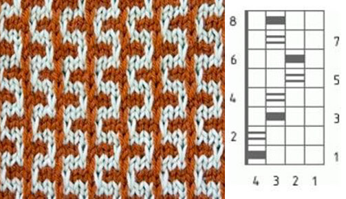 Красивые узоры спицами в технике Жаккард: схемы вязания 78 79 1