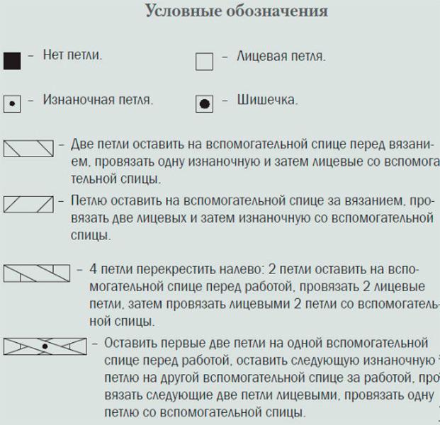 Шарф снуд для девочки спицами: вяжем красивый аксессуар на зиму snud spicami dlya devochki 14