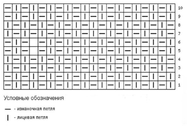 Шарф снуд для девочки спицами: вяжем красивый аксессуар на зиму snud spicami dlya devochki 2