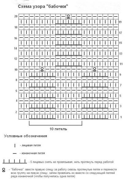 Шарф снуд для девочки спицами: вяжем красивый аксессуар на зиму snud spicami dlya devochki 24