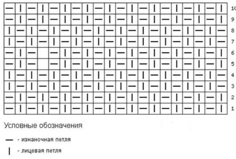 Шарф снуд для девочки спицами: вяжем красивый аксессуар на зиму snud spicami dlya devochki 29