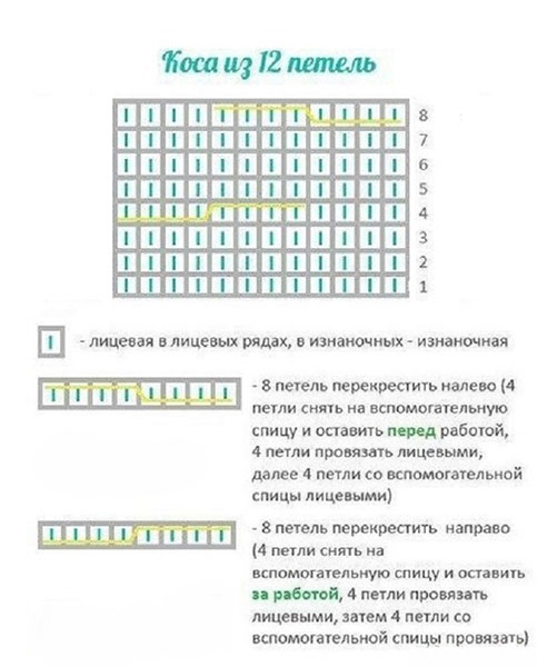 Шарф снуд для девочки спицами: вяжем красивый аксессуар на зиму snud spicami dlya devochki 8