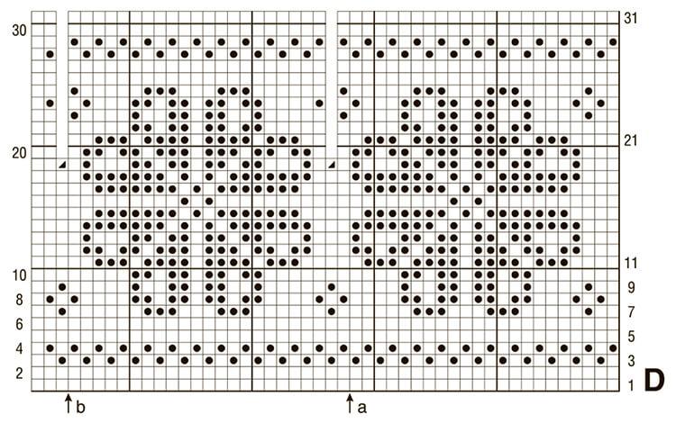 Красивые узоры спицами в технике Жаккард: схемы вязания vyazanie zhakkardovyh uzorov spicami 107 1
