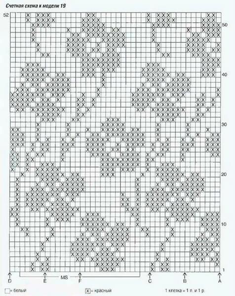 Красивые узоры спицами в технике Жаккард: схемы вязания vyazanie zhakkardovyh uzorov spicami 108 1
