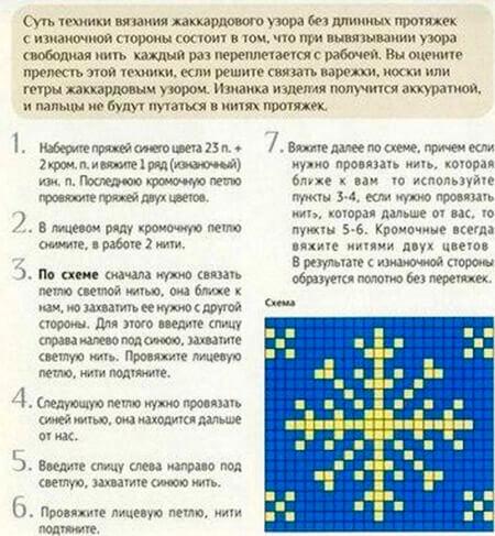 Красивые узоры спицами в технике Жаккард: схемы вязания vyazanie zhakkardovyh uzorov spicami 24 1