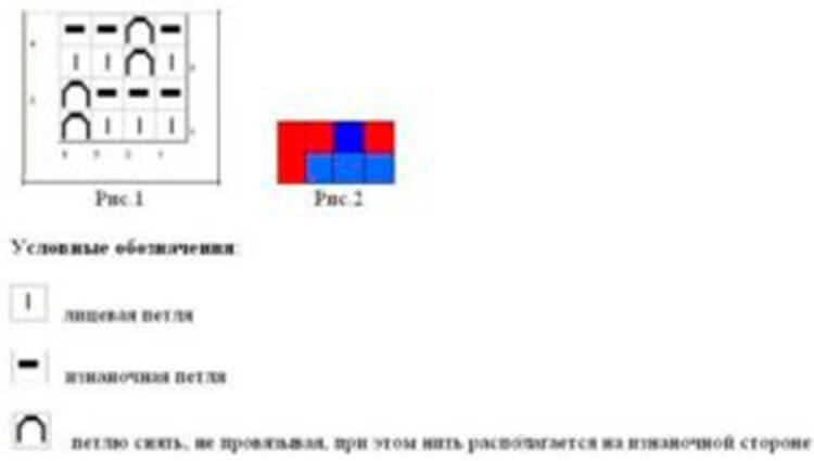 Красивые узоры спицами в технике Жаккард: схемы вязания vyazanie zhakkardovyh uzorov spicami 76 1